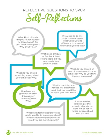 https://uploads.theartofeducation.edu/2018/08/ReflectiveQuestionsToSpurSelf-Reflections-1-1.pdf