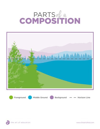 https://uploads.theartofeducation.edu/2018/11/40.2PartsOfComposition.pdf