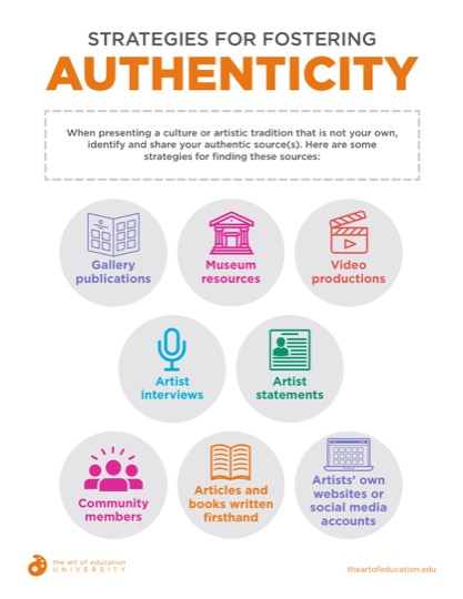 https://theartofeducation.edu/content/uploads/2019/02/43.2FosteringAuthenticity.pdf