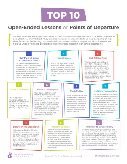 https://uploads.theartofeducation.edu/2019/03/40.1Top10OpenEndedLessons.pdf