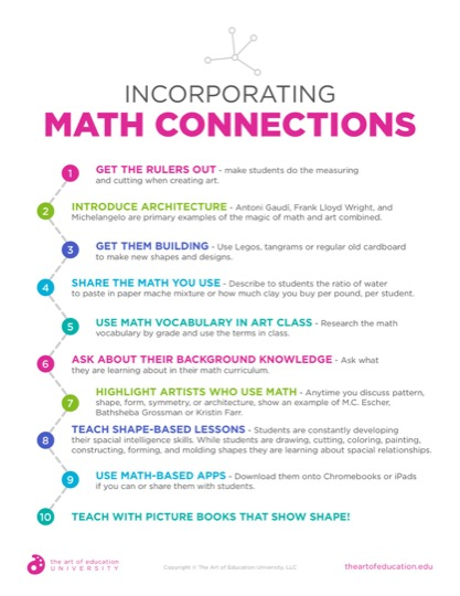 https://theartofeducation.edu/content/uploads/2019/03/47.1IncorporatingMathConnections.pdf