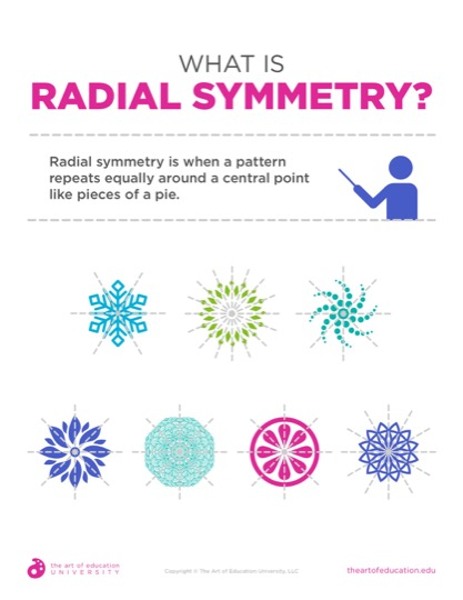 https://theartofeducation.edu/content/uploads/2019/03/47.1WhatIsRadialSymmetry-1.pdf