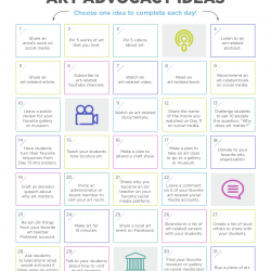 A Full Month of Simple Art Advocacy Ideas
