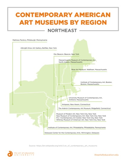 https://uploads.theartofeducation.edu/2019/04/43.1ContemporaryAmericanArtMuseumsByRegion.pdf