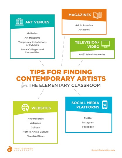https://uploads.theartofeducation.edu/2019/04/43.1TipsForFindingContempArtists.pdf