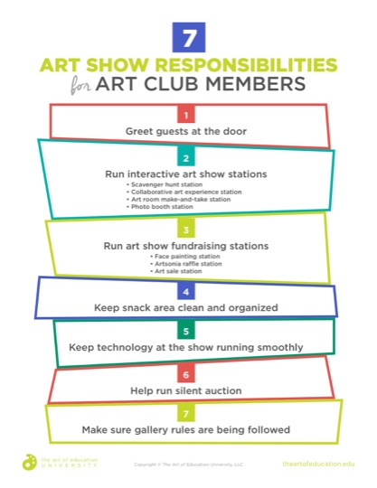 https://uploads.theartofeducation.edu/2019/05/48.27ArtShowResponsibilities.pdf