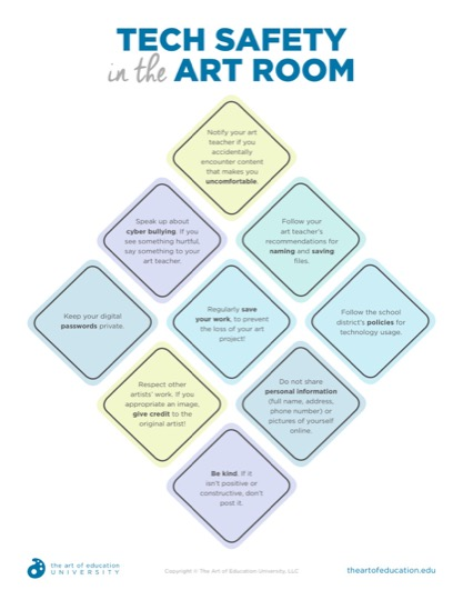 https://theartofeducation.edu/content/uploads/2019/06/50.2TechSafetyintheArtRoom-1.pdf