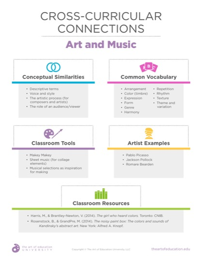 https://uploads.theartofeducation.edu/2019/11/52.2CrossCurricularConnectionsMusic.pdf