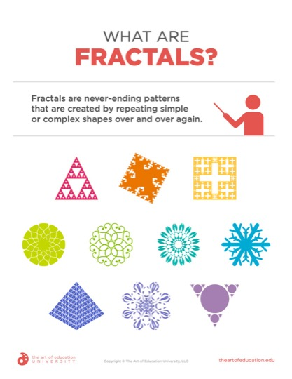 https://theartofeducation.edu/content/uploads/2019/12/55.2-What-Are-Fractals.pdf