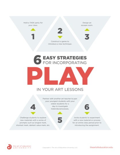 https://uploads.theartofeducation.edu/2020/01/59.16EasyStrategiesforIncorporatingPlay.pdf