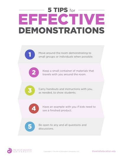 https://uploads.theartofeducation.edu/2020/02/56.15TipsforEffectiveDemonstrations.pdf