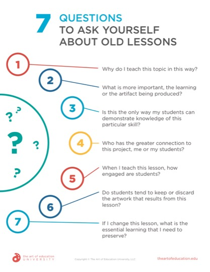 https://uploads.theartofeducation.edu/2020/02/59.2-7QuestionsAboutOldLessons.pdf