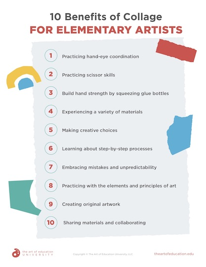 https://uploads.theartofeducation.edu/2020/02/63.1_10_Benefits_of_Collage_for_Elementary_Artists.pdf