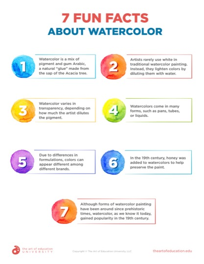 https://uploads.theartofeducation.edu/2020/06/65.2-7-Fun-Facts-About-Watercolor.pdf