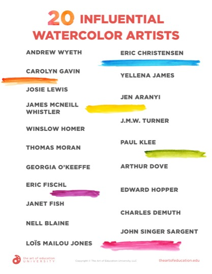 https://uploads.theartofeducation.edu/2020/06/65.2-Influential-Watercolor-Artists.pdf