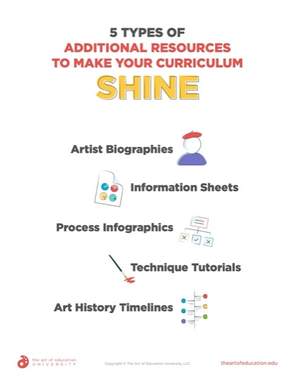 https://uploads.theartofeducation.edu/2020/06/69.15TypesofAdditionalResourcestoMakeYourCurriculumShine.pdf
