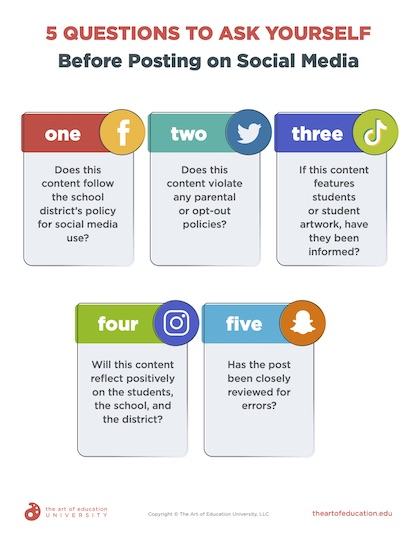 https://uploads.theartofeducation.edu/2020/07/68.3-5-Questions-to-Ask-Yourself-Before-Posting-on-Social-Media.pdf