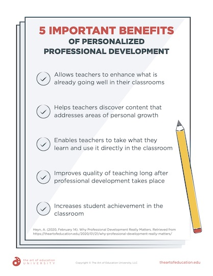 https://uploads.theartofeducation.edu/2020/09/70.1-5ImportantBenefits-ofPersonalizedPD.pdf