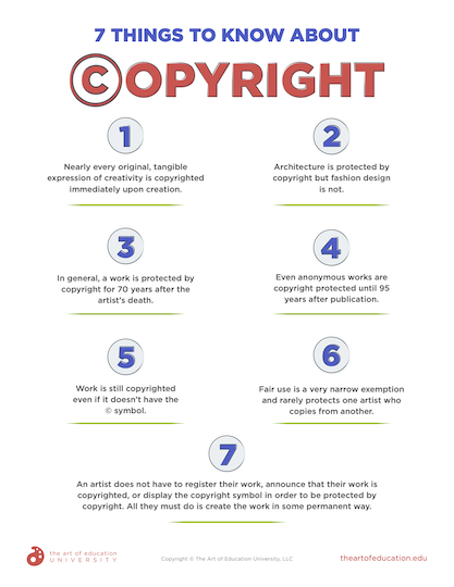 https://uploads.theartofeducation.edu/2020/12/77.3-7ThingstoKnowAboutCopyright.pdf