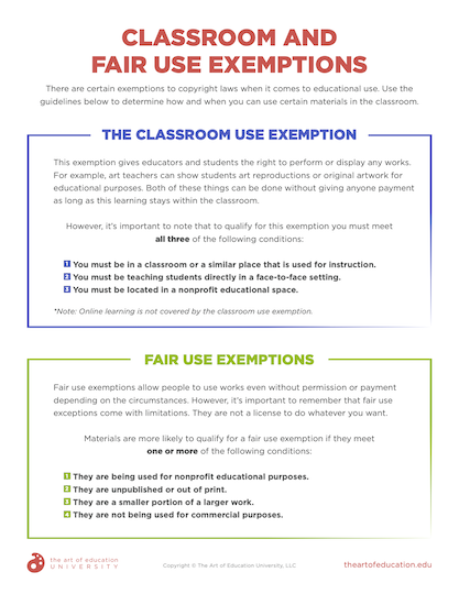 https://uploads.theartofeducation.edu/2020/12/77.3-ClassroomandFairUseExemptions.pdf